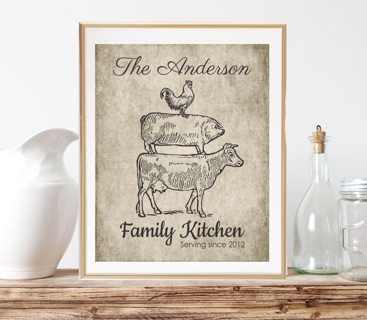 Pig Kitchen Decor: Best 25+ Pig Kitchen Decor Ideas On Pinterest