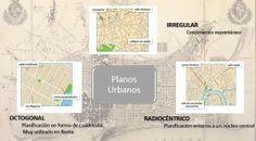 Esquema Planos Urbanos