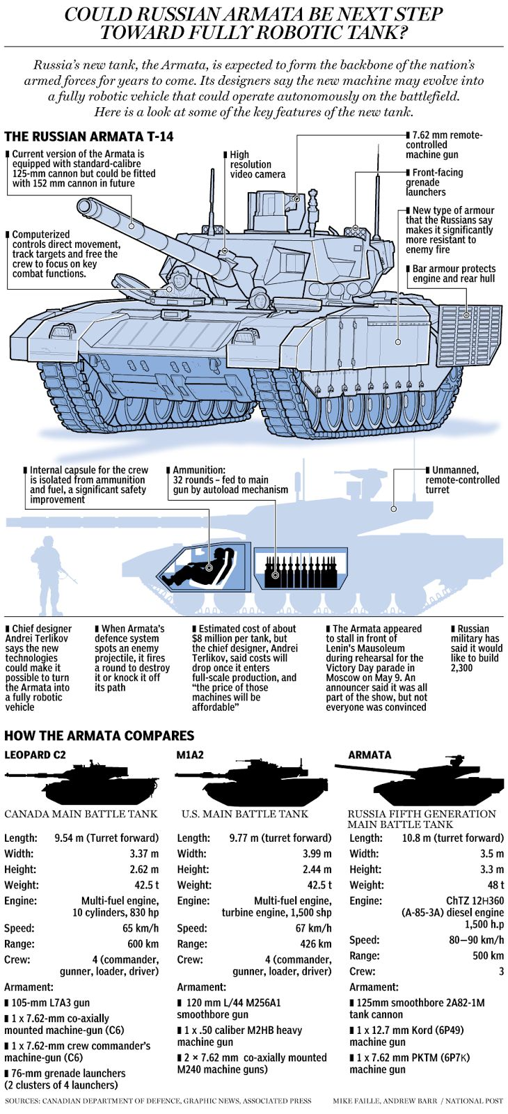Next Big Future: Russia's Armata spurring a revival in main battle tanks