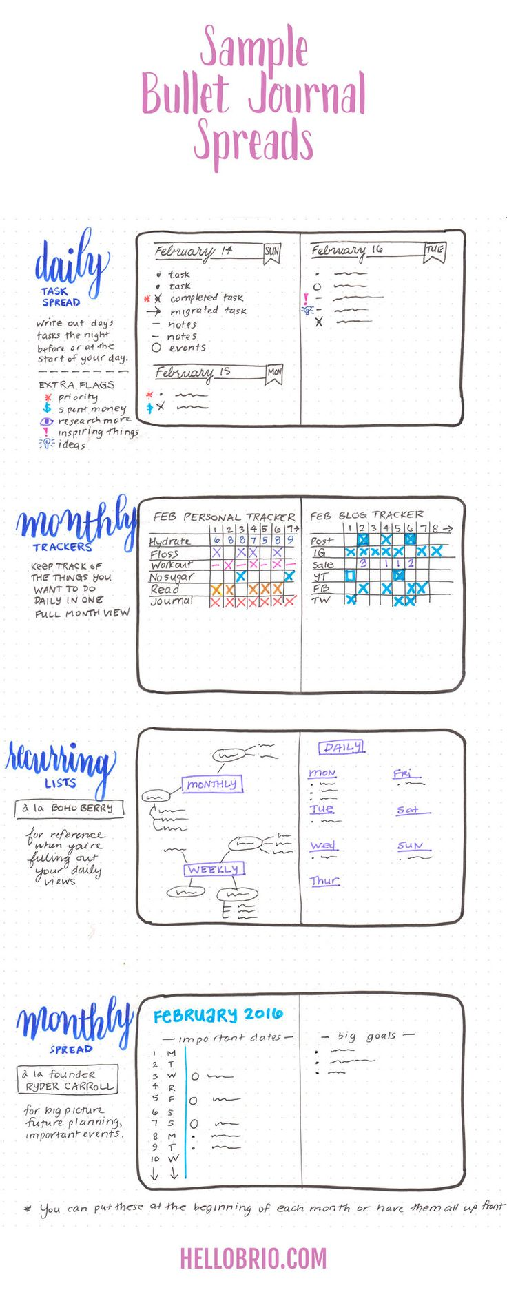 Bullet Journal spread examples