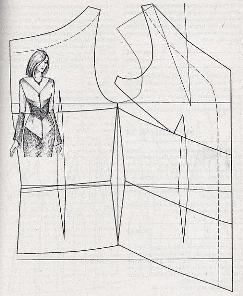 Sewing blouse (mirip kebaya)