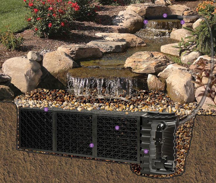 17 Best Images About Water Feature Kits On Pinterest