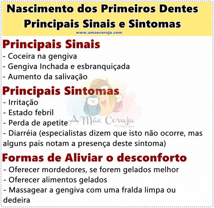 NASCIMENTO DOS DENTES SINAIS E SINTOMAS