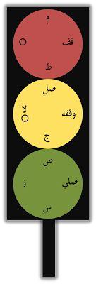 Tasheel Tadrees: Tajweed - Waqf [Stop] Signs