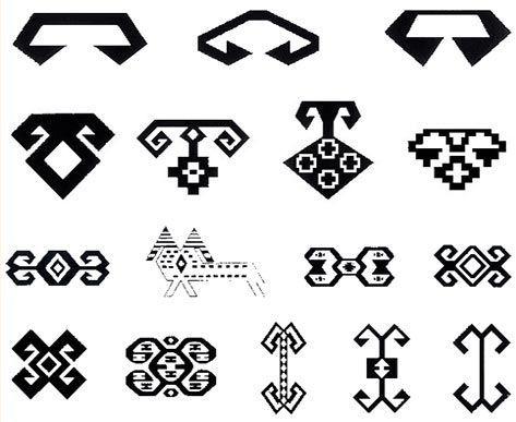 dövme semboller ve anlamları ile ilgili görsel sonucu