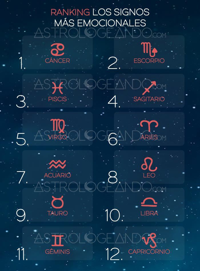Los signos más emocionales #Astrología #Zodiaco #Astrologeando