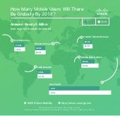 Cisco Visual Networking Index Global Mobile Data Traffic Forecast Infographic