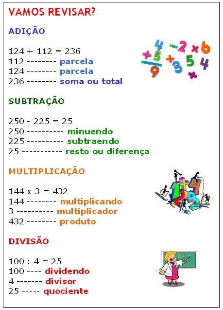1552 best Matemáticas images on Pinterest | Initials, Kindergarten ...