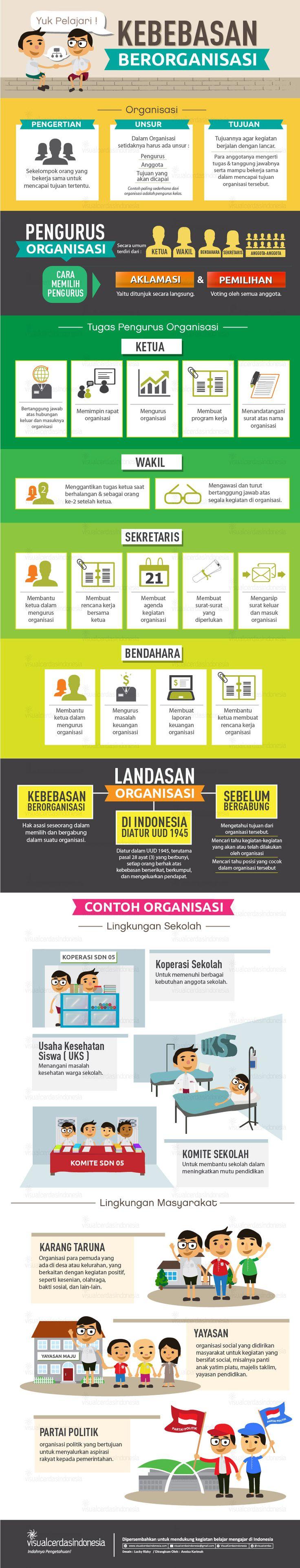 Edugrafis: Kebebasan Berorganisasi - Visual Cerdas Indonesia