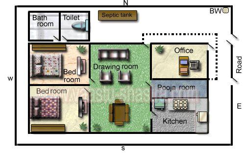 Model Floor Plan for East Direction