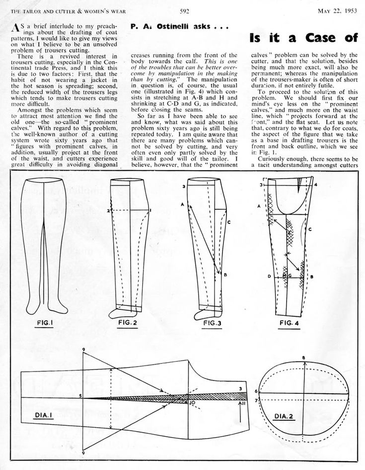 Cutting for Prominent Calves - The Trouser and Waistcoat Forum - The Cutter and Tailor