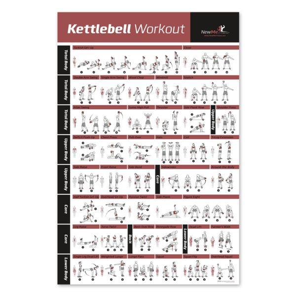- MOST COMPREHENSIVE POSTER: 40 of the most effective kettlebell exercises you can do! Great for indoor workouts and home gyms. - EASY TO FOLLOW: Clearly illustrated start/finish positions and targete