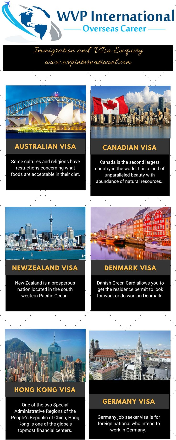 Wvp international offer canadian work visas are mainly based on the skilled worker points based system one of the visas known as federal skilled worker