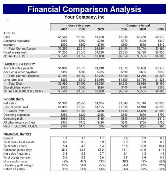 Financial Comparison Analysis