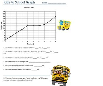Worksheets Distance Time Graphs Worksheet 7 best images about distance time graphs on pinterest a well graph practices