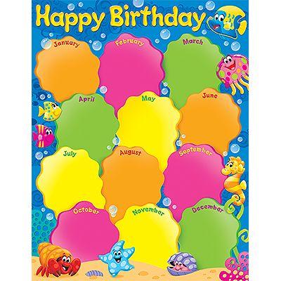 Birthday Sea Buddies Learning Chart (T-38354) #classroom #decor #AILtyler