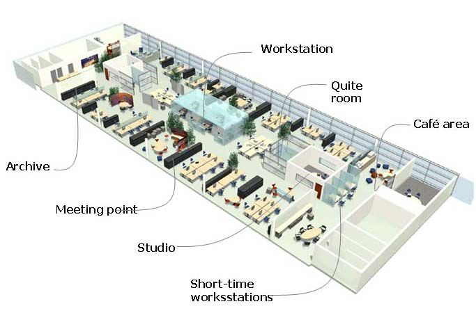 10 tips for your successful open plan office design for Office space floor plan creator