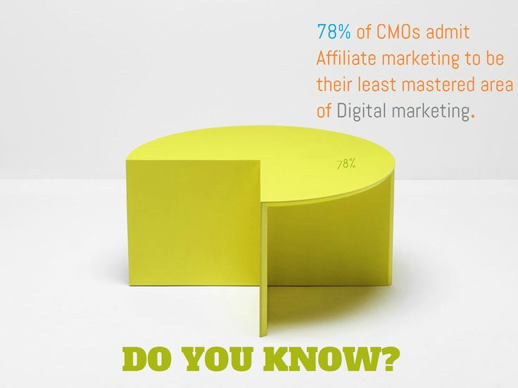 Astonishing facts that you should know about Affiliate marketing.