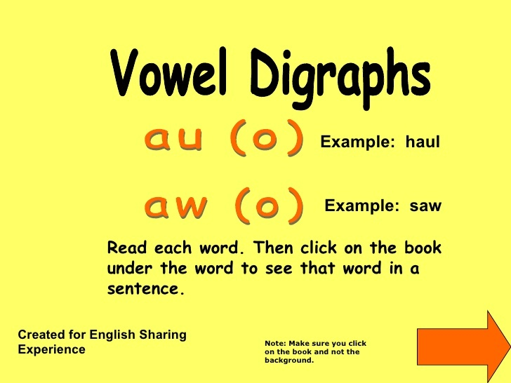vowel-digraphs-au-aw by Jenna P. via Slideshare