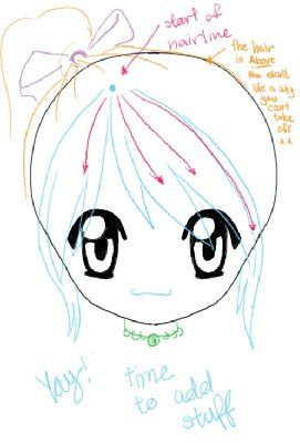 manga Drawing Tutorial - How to draw - How to draw a Chibi's head - My style ^~