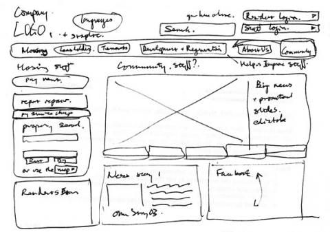 Wireframing: save time and get better feedback | Electric Orchard