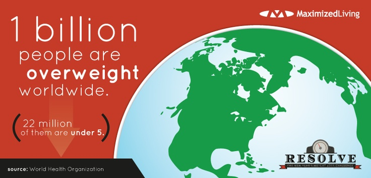 1 billion people are overweight world wide. 22 million of them are under 5. #MaxLiving #Resolve