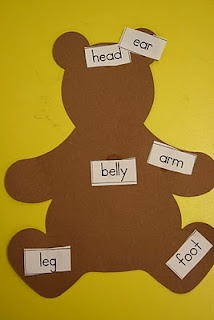 labeling lesson.... copied this and my kids LOVED it!