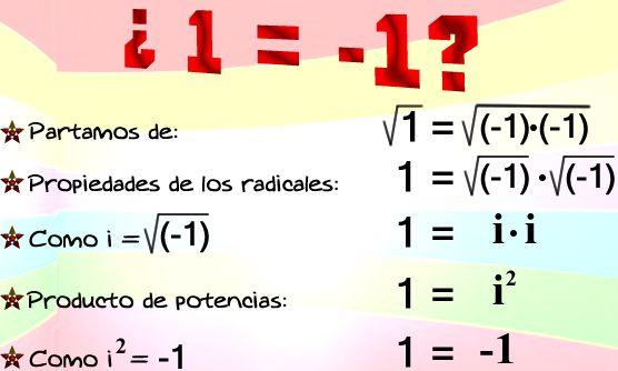paradojas matemáticas - Buscar con Google
