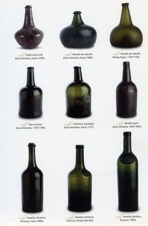La historia de las botellas de vino - A history of wine bottles!