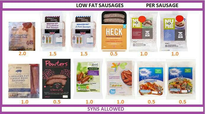 Syns in sausages. Credit to joyce iredale on her syns allowed facebook page