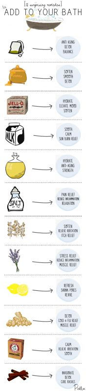 Terrific DIY natural bath remedy chart from tea and honey to...Jell-O.