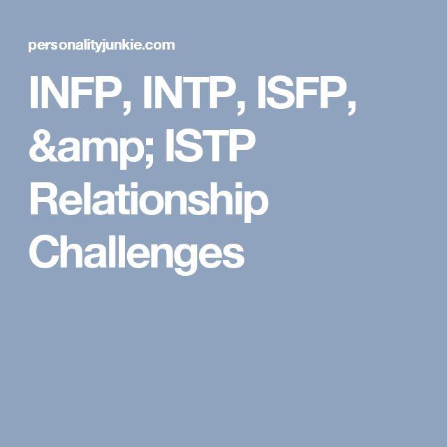 MBTI enneagram type of IJ (IXXP) Temperament