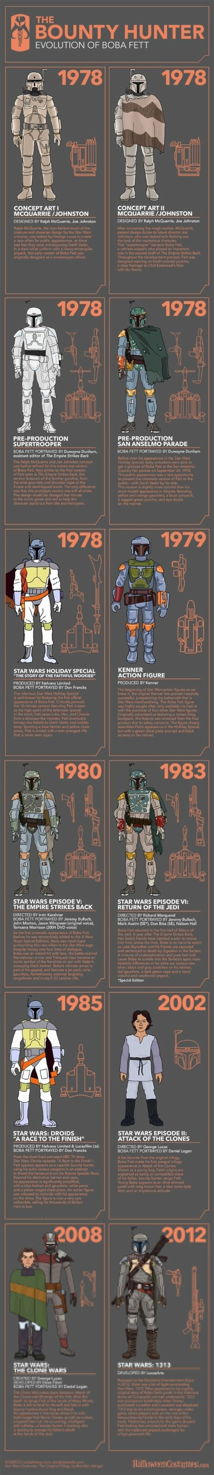 The more Boba Fett changes his armor, the more it stays the same.