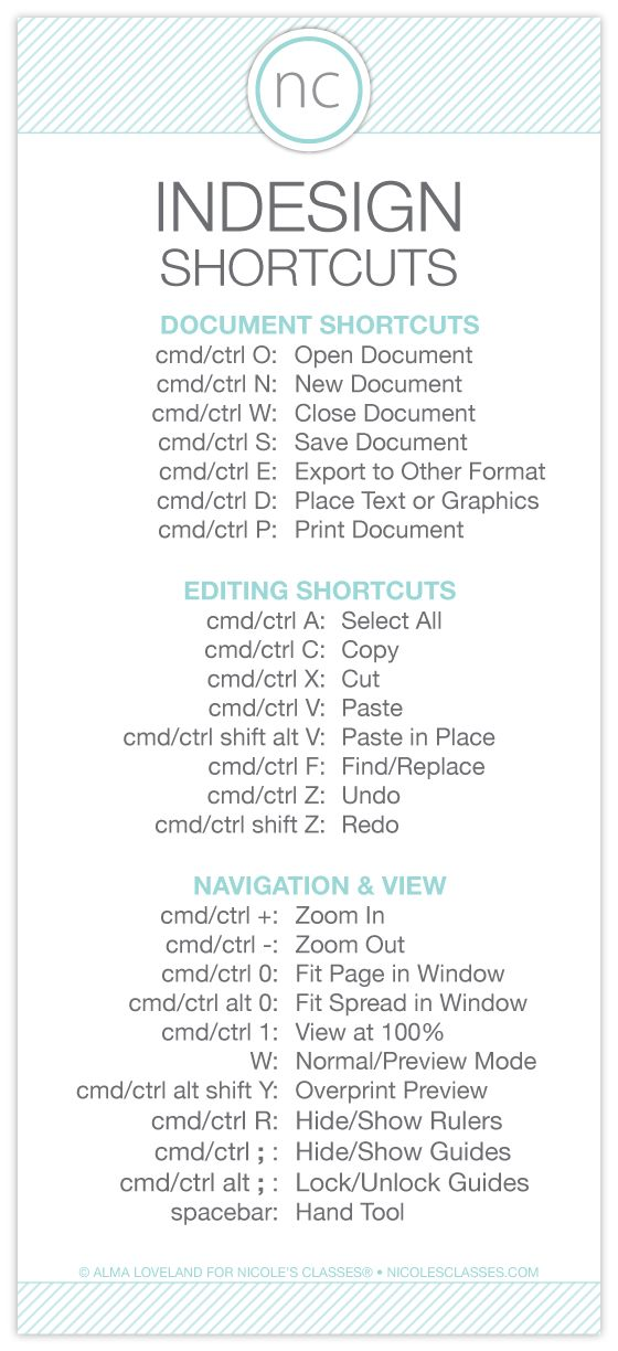 InDesign Shortcuts: Print and display next to your computer until you learn them all! For NicolesClasses.com
