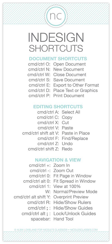 InDesign Shortcuts Keyboard ShortcutsAdobe IndesignDesign Tutorials Interior