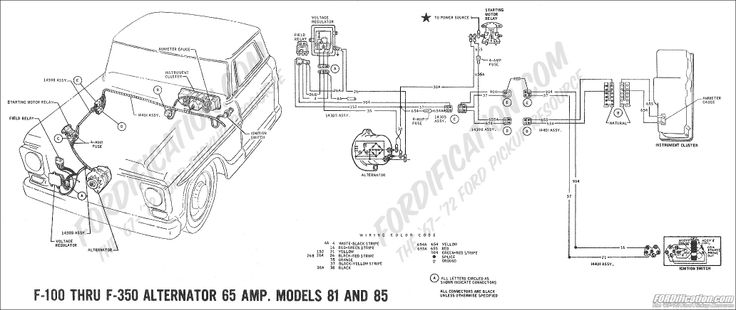 43 best 1969 Ford F-Series Pickup (Dream Build) images on
