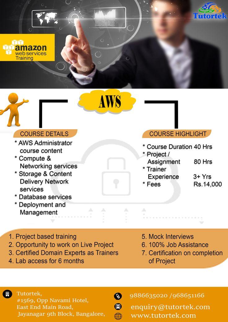 AWS Training