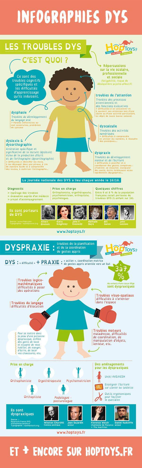 dating dispraxie)