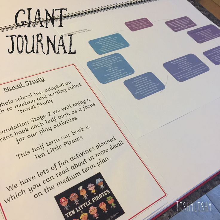 journal reports on quick when we are children assessment
