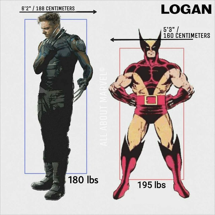"""3,553 Likes, 74 Comments - Jason David Frank (@jdfffn) on Instagram: """"RepostBy @hero.daily: """"From @allaboutmarvel_id -  Size comparison of @thehughjackman and Wolverine…"""""""