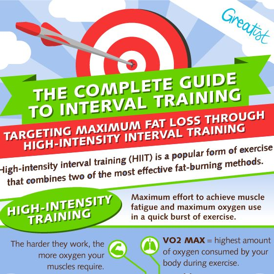 cycling interval training program weight loss