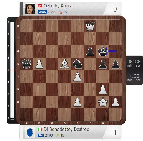 Daily Chess Improvement Level ★★☆ Could you find how Desiree Di Benedetto from Italy with White mated in 5 Kubra Ozturk from Turkey in European Women's Team Championship Round 6 #echecs #chess #ajedrez #xadrez www.jouer-aux-echecs.com