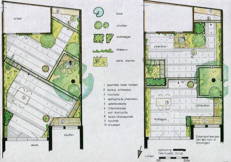 Een schetsontwerp is een globaal ontwerp voor je nieuwe tuin. De indeling en vlakverdeling is vastgelegd.