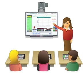 Image result for teaching technology