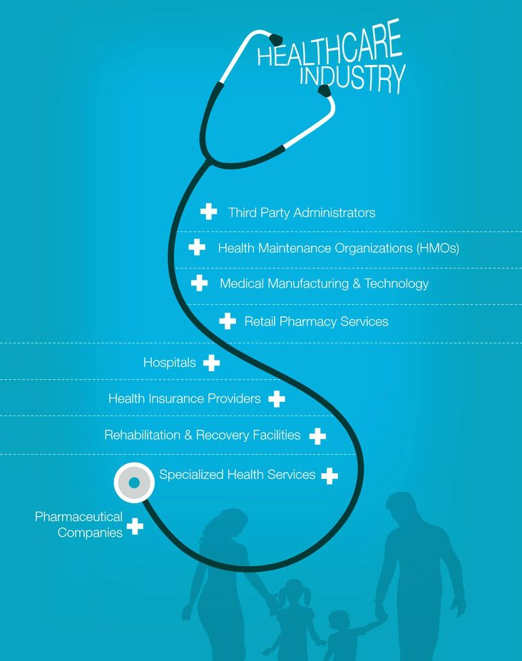 Vasa Technologies – Leading healthcare solutions provider – offering various healthcare erp software like LIMS ( Laboratory Information Management System ) and HIMS ( Hospital Information Management System )  #healthcareit #healthcaresolutions #healthcaresoftware #healthcaresoftwaresolutions #healthcaresoftwarecompanies