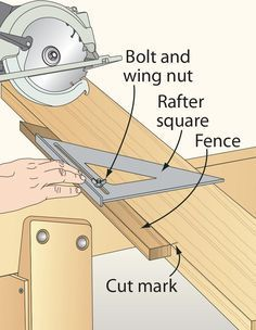 Make square crosscuts and flawless 45° miters effortlessly with a circular saw by building this adjustable guide. With the circular saw tight to the square, loosen the wing nut to slide the scrapwood fence over until it overhangs the saw's blade. Tighten the wing nut and trim the fence to exact length. You can then align the fence's edge with the workpiece's cut mark for a precise starting point. -John Stahr, Chicago