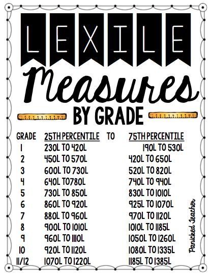 Helpful chart for those that are interested in Lexiling their libraries!!!  chart to hang up in your library! I train my students to look up the book's Lexile Level on the classroom IPAD!