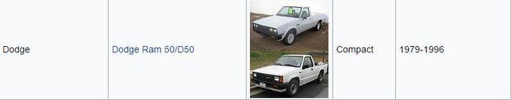 Dodge Ram 50-D50    1979-1996
