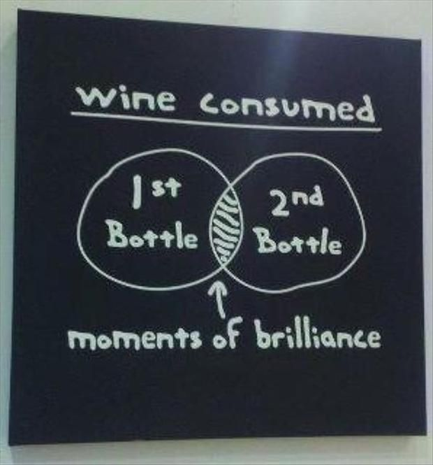 drinking wine, funny graphs - moments of brilliance. But those are the most fun!
