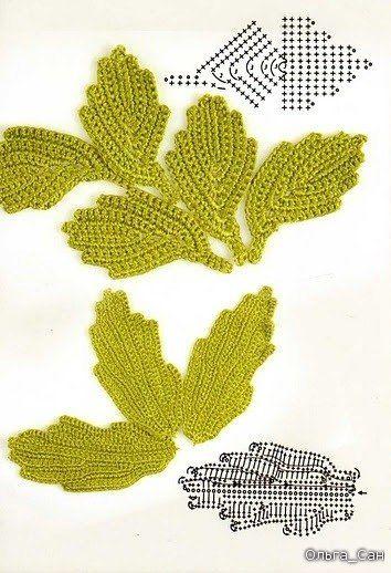 Листья и листочки крючком. Обсуждение на LiveInternet - Российский Сервис Онлайн-Дневников